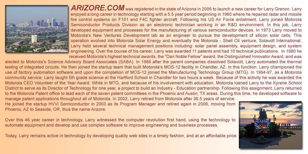 ARIZORE.COM history and owner information